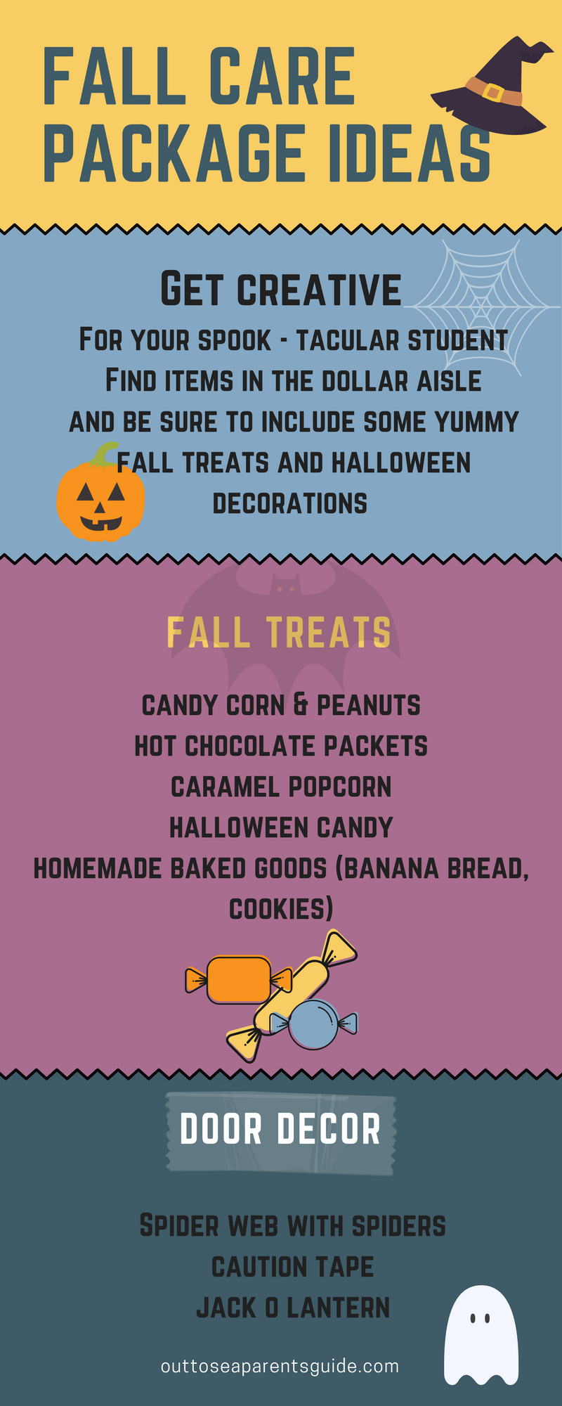 Fall Care Package infographic.png